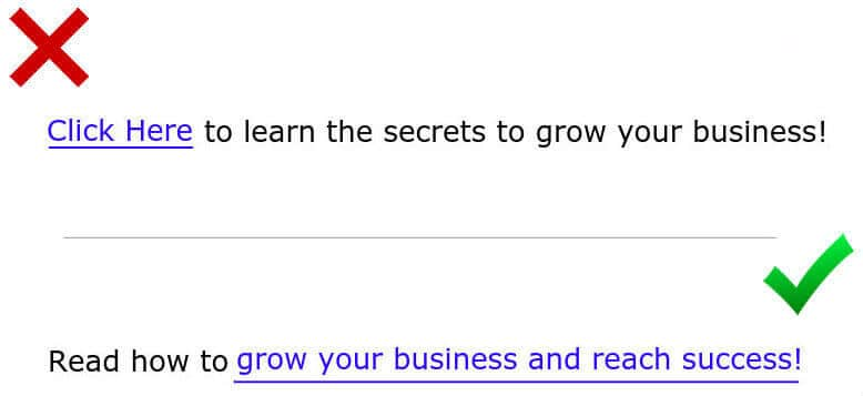 links for marketing strategy and small business growth