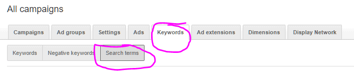 how-to-use-ppc-for-keyword-research