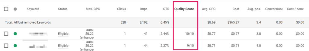 ppc metric quality score ppc marketing business marketing ppc strategy