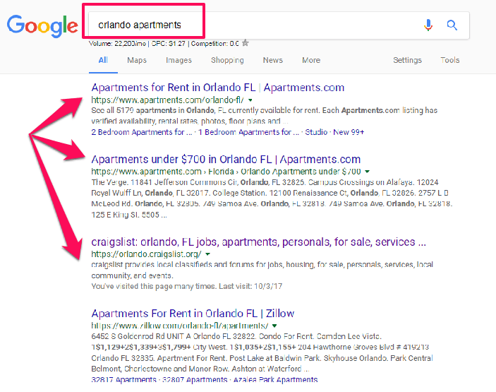 apartment marketing ideas how to use ppc apartment marketing