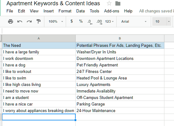apartment marketing strategy keyword list online marketing tactics marketing apartment ideas