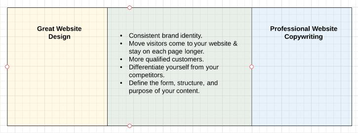 website design copywriting benefits business copywriting website content