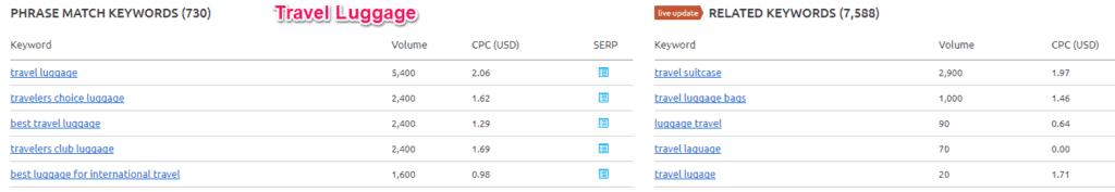semrush keyword research seo strategy business online marketing keyword research seo