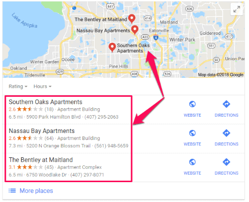 online marketing apartment google local apartment marketing