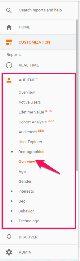 seasonal seo online marketing strategy audience overview