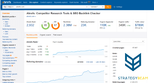 ahrefs free online marketing tool small business marketing