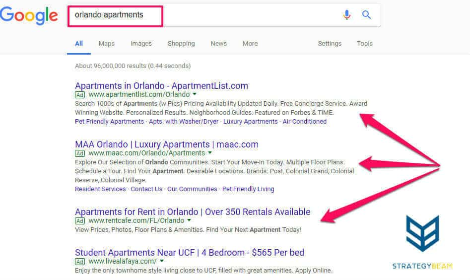 google ads apartment marketing ideas
