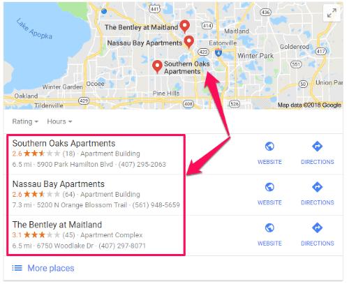 online marketing apartment google local apartment marketing