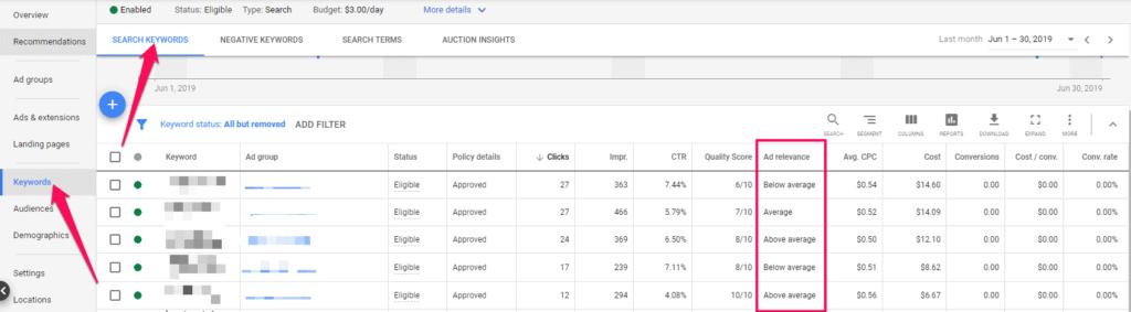 quality score ad relevancy score google adwords management