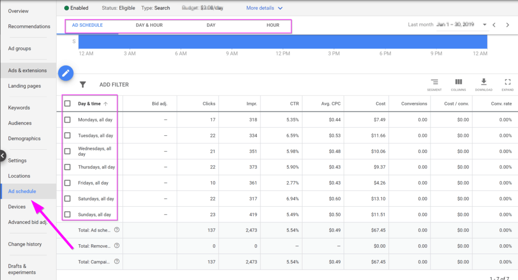 adwords management ad scheduling