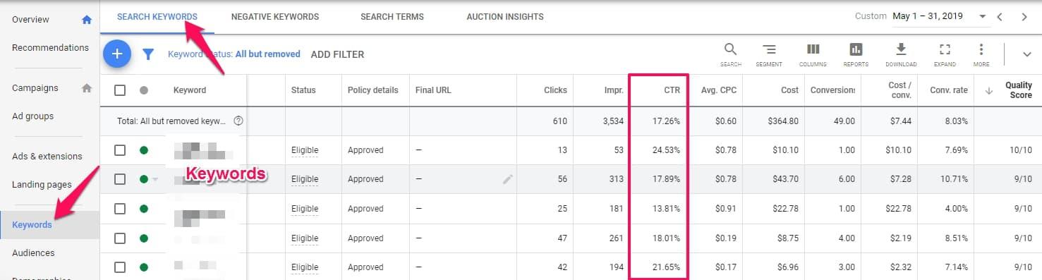 google adwords management ctr metrics google ads management