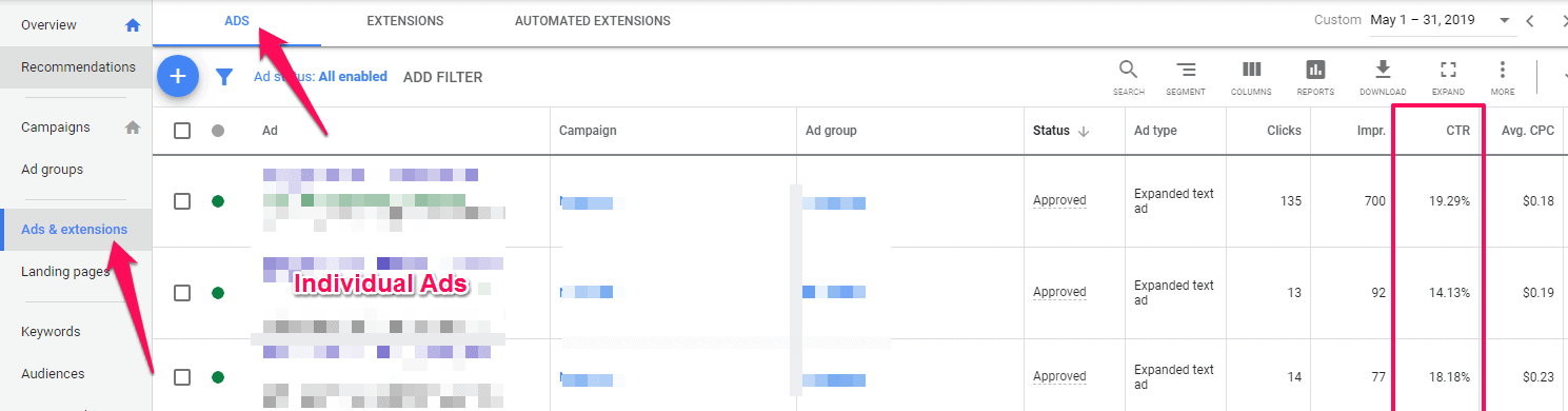 ctr google adwords management ppc outsource google ads management metrics