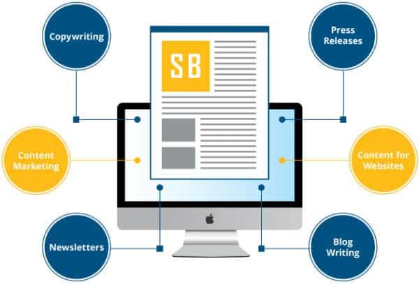 freelance copywriting services strategybeam