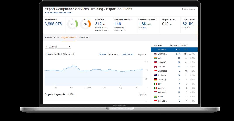 export solutions website copywriting
