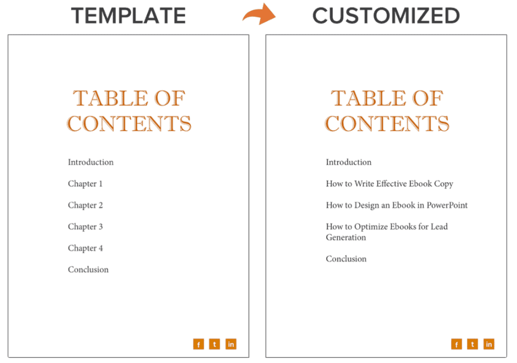 types of content ebooks
