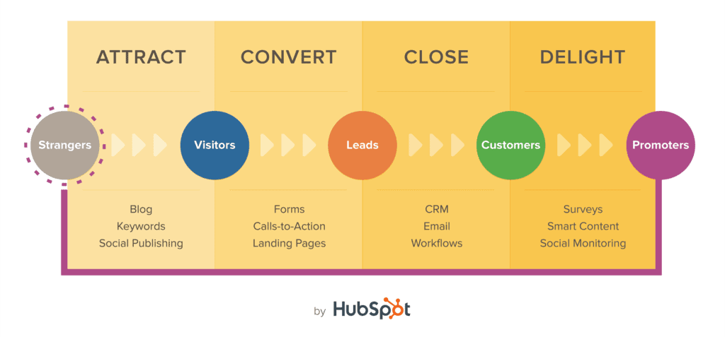 user-intent-copywriting-tips-strategybeam