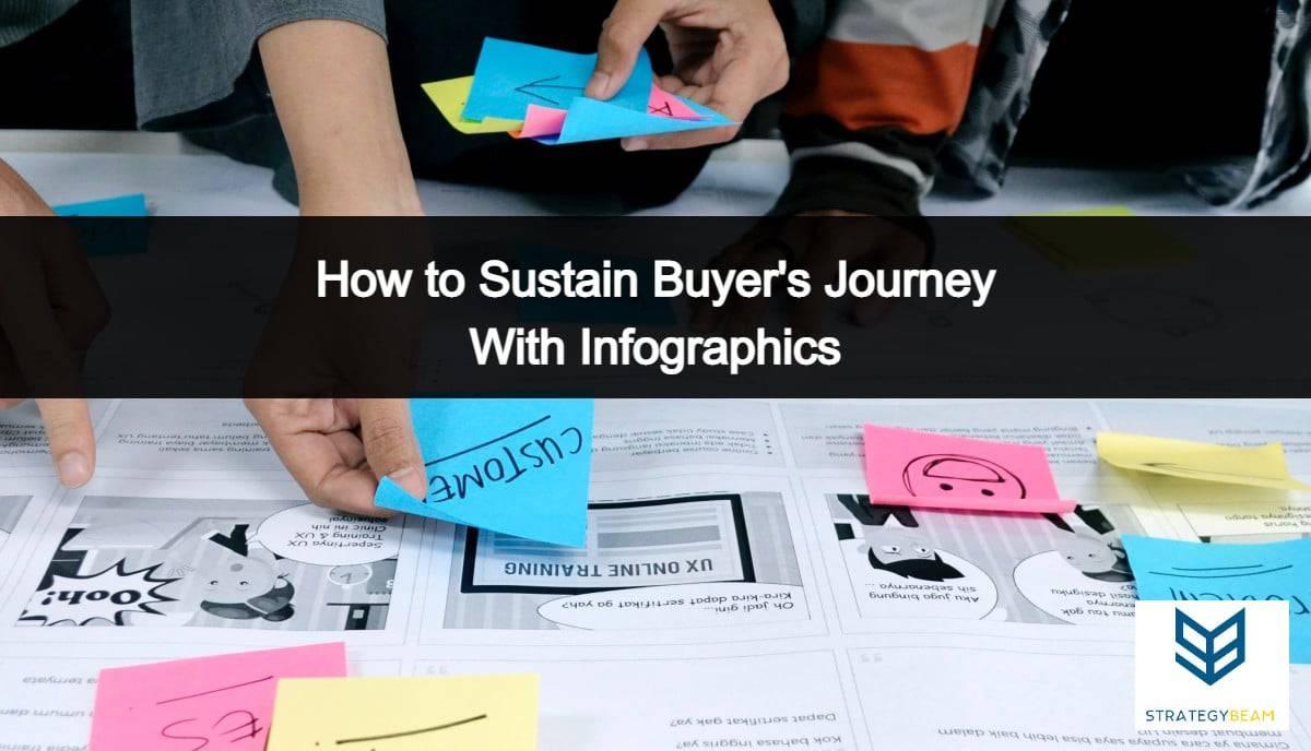 infographics customer journey