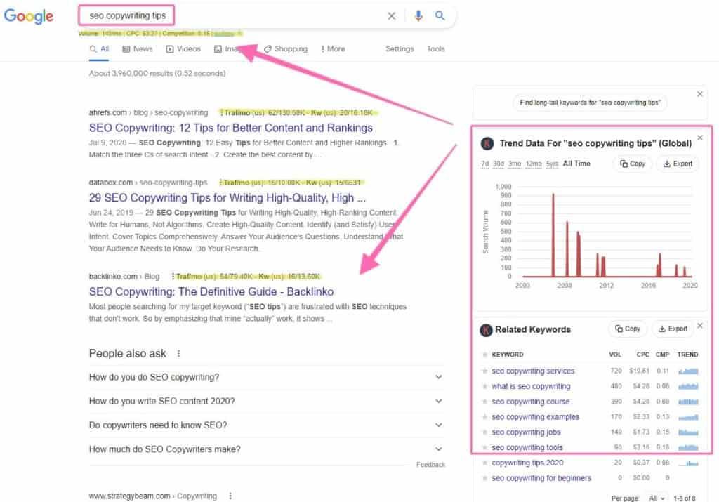 seo copywriting tools keywords everywhere strategybeam