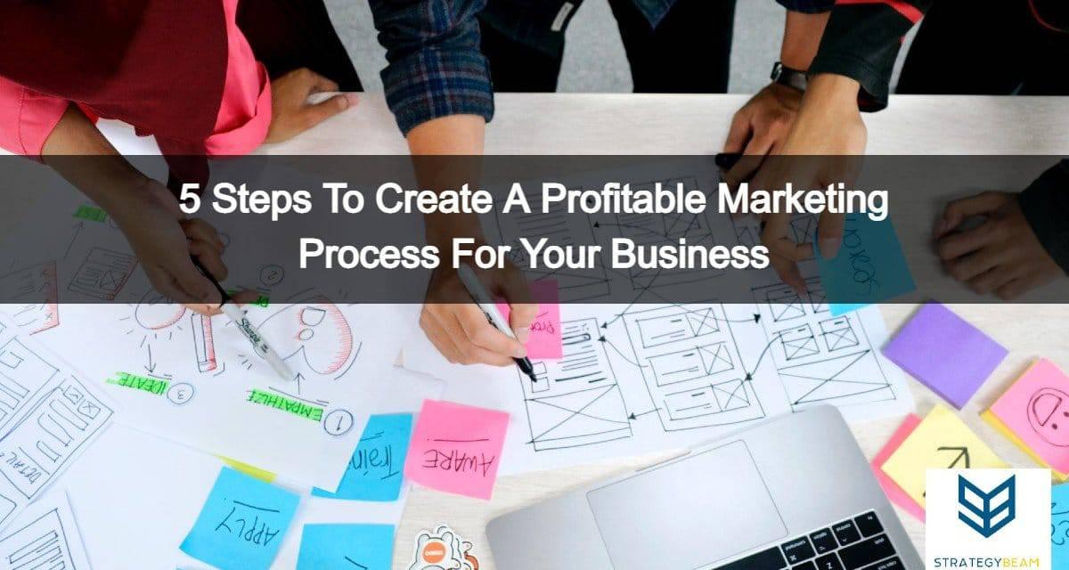 strategic marketing process strategybeam