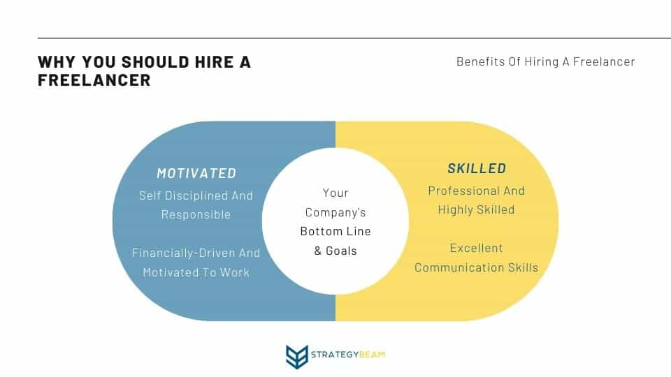 reasons to hire a freelancer benefits freelancers strategybeam